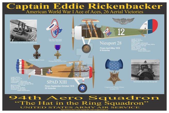 captain_eddie_rickenbacker_print_by_sfreeman421-da7s0qn